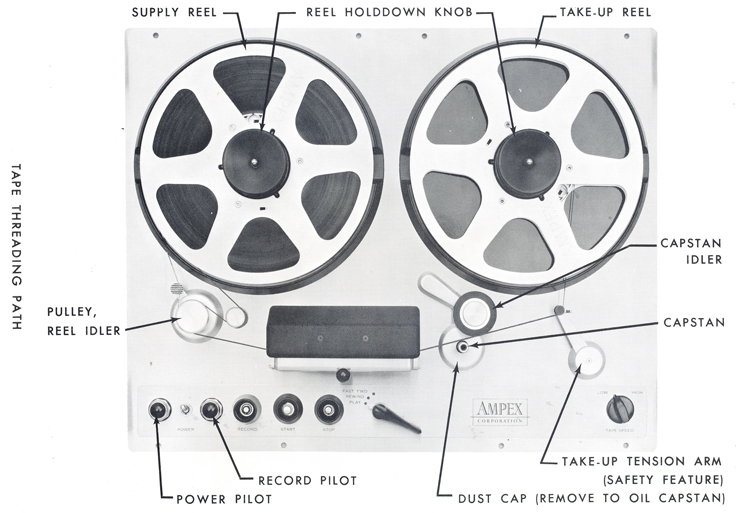August 1959 Ampex 300 manual in the Phantom productions' vintage recording collection