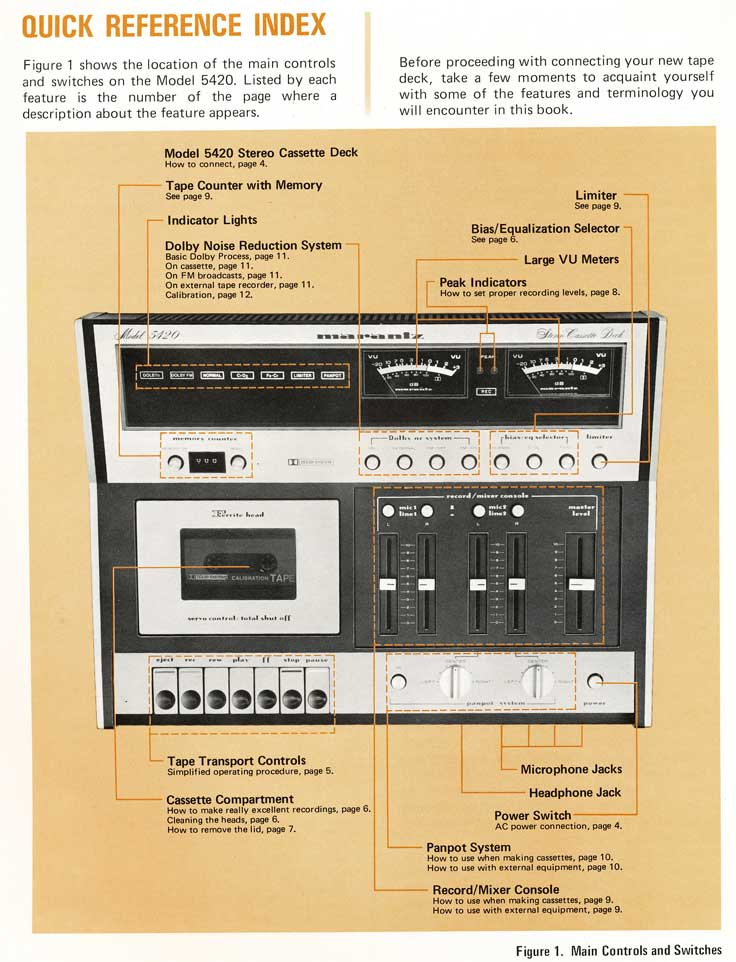Manual for the Marantz 5420 cassette recorder in Reel2ReelTexas.com's vintage recording collection