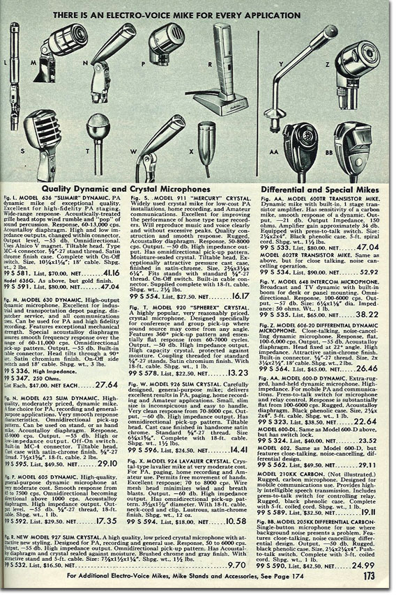 picture of microphones in the 1956 Allied Radio catalog