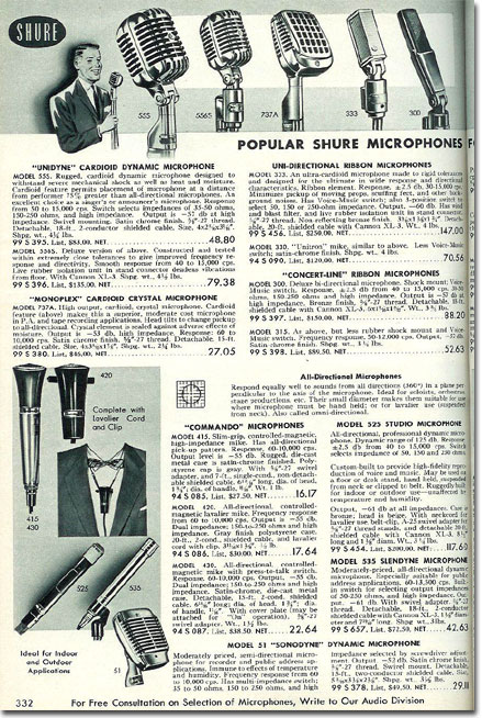 picture of microphones in the 1960 Allied Radio cataloag