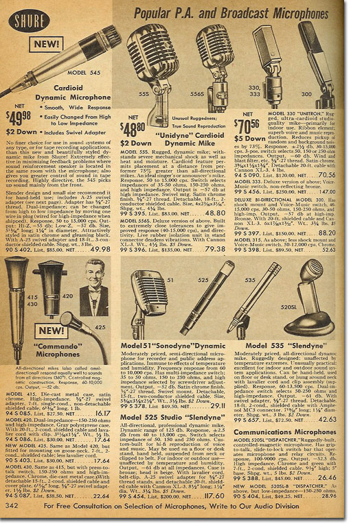 picture of microphones in the 1961 Allied Radio catalog