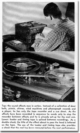 picture of Bell recorder in 1955 tape Recording magazine