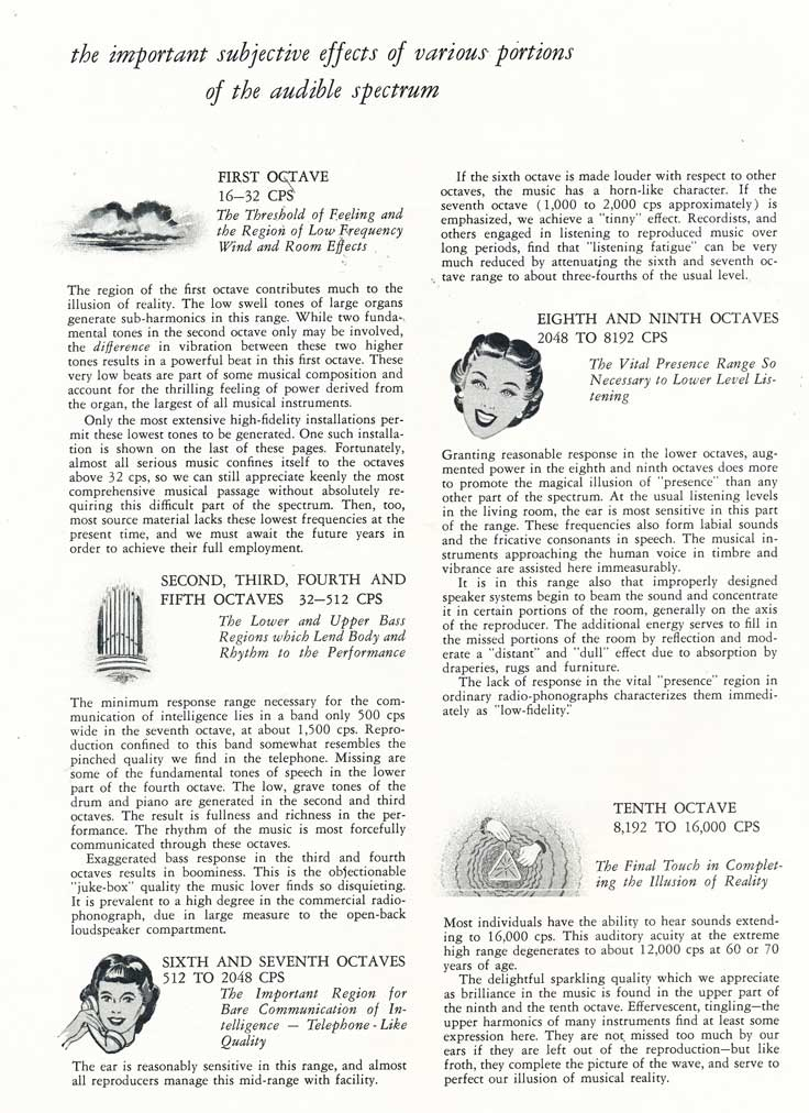 1953 Electro Voice ad series providing information about home sound systems in Reel2ReelTexas' vintage recording collection