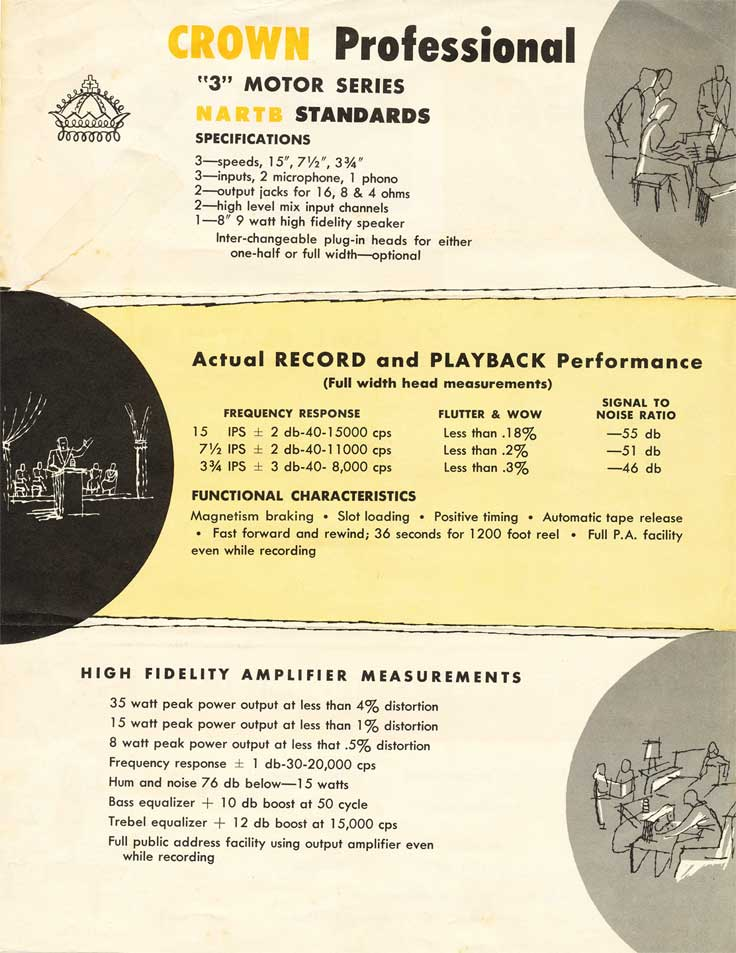 1954 ad for the Crown 3M reel tape recorder in Reel2ReelTexas.com's vintage recording collection