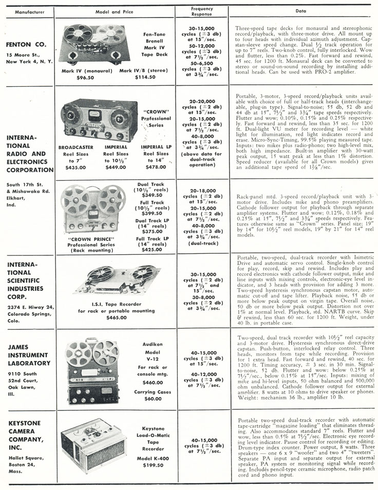 "1956 Audio Devices publication ""Audio Record"" listing all the reel to reel tape recorders that were available in 1956.  Publication is part of the Phantom Productions vintage recording collection"