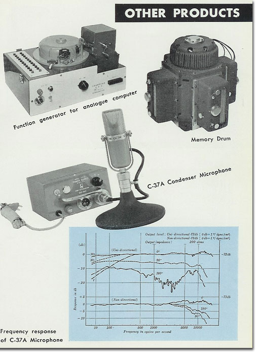 1958 Sony booklet showing their professional C37A microphone  in the Reel2ReelTexas.com's vintage recording collection