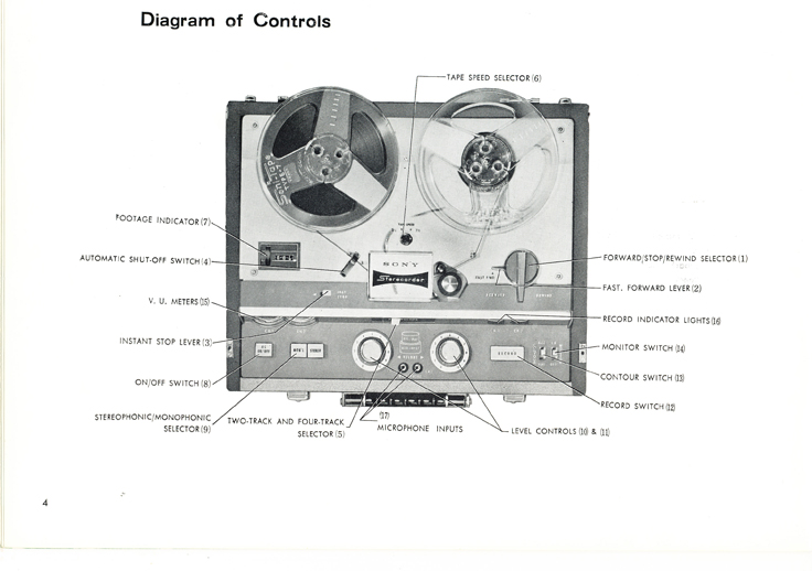 1961 Sony 300 reel tape recorder manual in Phantom Productions' vintage reel tape recorder collection