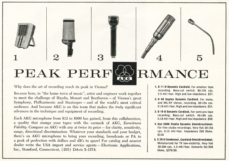 1961 ad for AKG microphones in Reel2ReelTexas.com's vintage recording collection