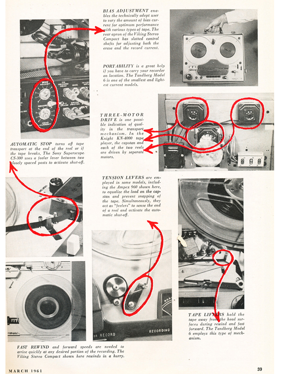 1961 article about reel to reel tape recorders