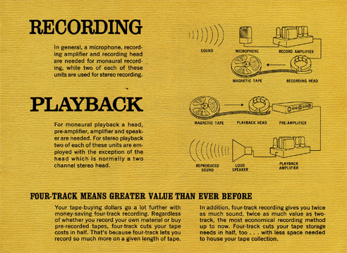Page 5 3M brochure explaining 4 track recording in Phantom Productions' vintage reel to reel tape recording collection