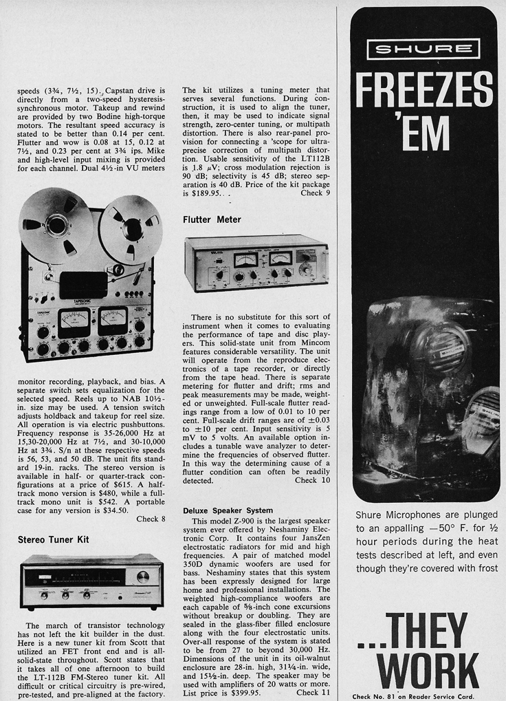 1966 listing of new products