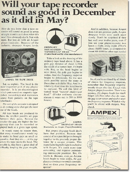 picture of 1969 Ampex Tape recorder ad