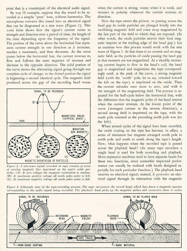 1970 article about how the reel to reel tape rcorder works