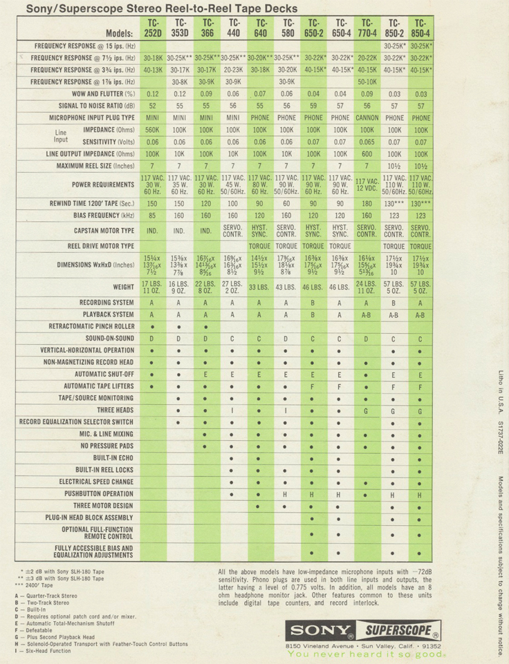 Comparison of Sony tape recorder specifications in 1971 Sony tape recorder catalog in Reel2ReelTexas.com's vintage reel tape recorder collection