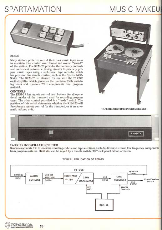 1974 Sparta Electronics catalog showing reel tape recorders available from the company in Reel2ReelTexas.com's vintage recording collection