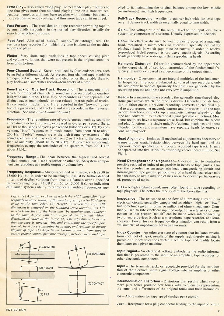1974 Stereo Review article on reel tape terminology