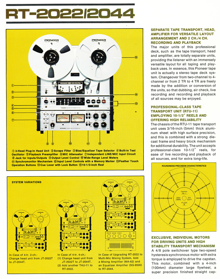 1976 ad for the Pioneer RT-2022 & RT 2044 & the RTU-11 professional reel tape recorder in the Museum of magnetic Sound Recording