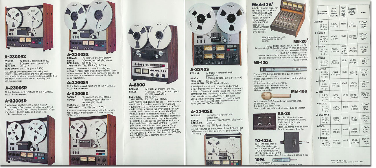 1977 October Teac brochure featuring the A-2300SX, A-2300SR, A-2300SD, A-3300SX, A3300SX-2T, A-3300R, A-6600, A-3340S and the A-2340X, plus the Model 2 mixer, the MB20 meter panel and Teac accessories in Reel2ReelTexas.com's vintage recording collection