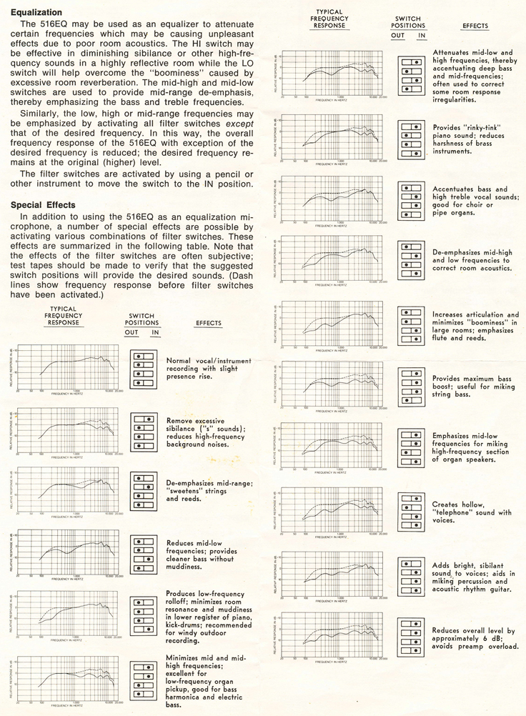 Shure 516 EQ microphone data sheet in Reel2ReelTexas.com's vintage microphone and recording equipment collection