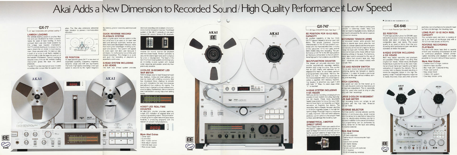 picture of 1981-83 ad for Akai GX-77,GX-747 & GX-646 reel tape recorders