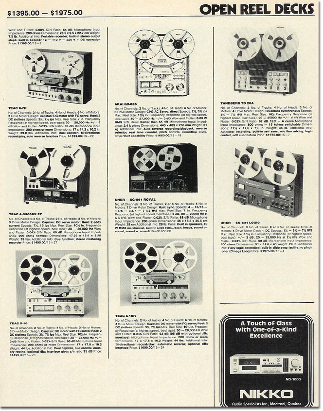 picture of Canadian summary of 1982 reel to reel tape recorders