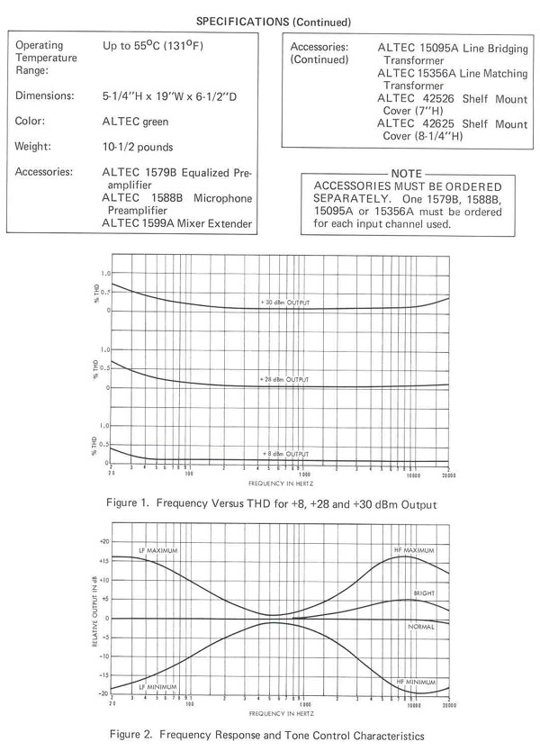 picture of Altec 1592B manual page