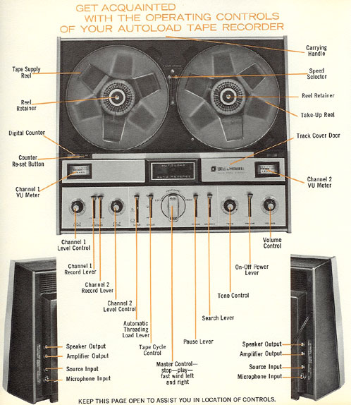 picture of Manual pagesBell & Howell 2297 reel tape recorder with vaccum loading