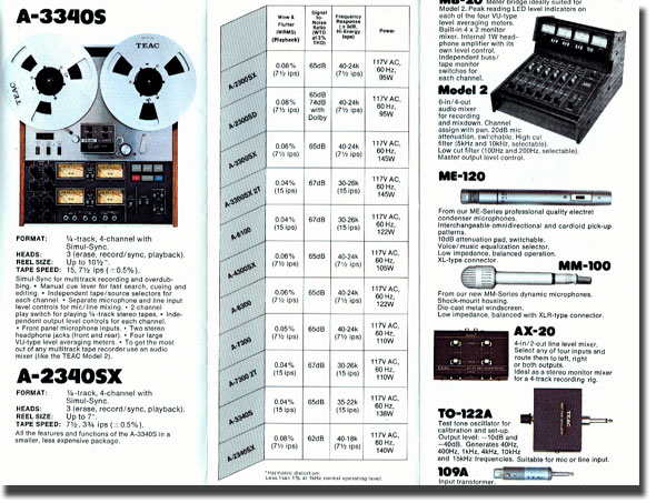 picture of Teac recorder catalog